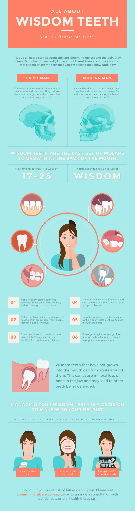 All About Wisdom Teeth. Can You Handle the Tooth?