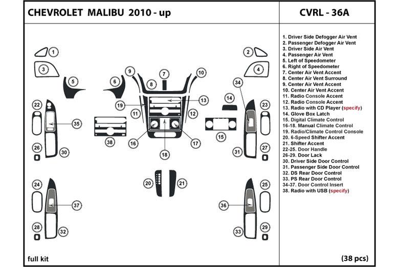 Diagram 2014 Chevy Malibu Interior Diagram Full Version Hd Quality Interior Diagram Vacuumdiagrams Carpakoi It