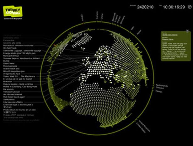 Tech Notes Of Laogen Er 转 50 Great Examples Of Data Visualization