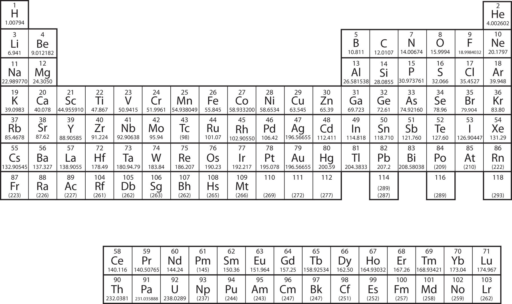 56 Periodic Table Mg Number Of Protons Mg Table Periodic Of Number