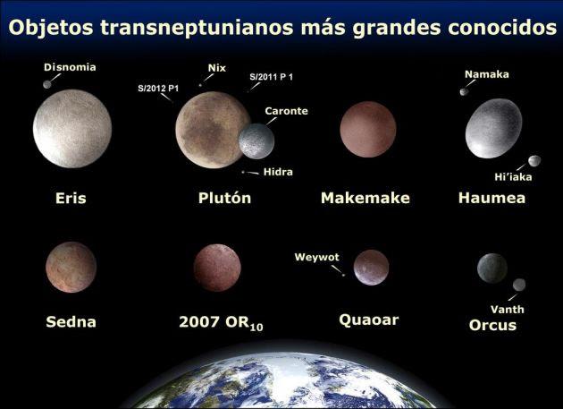 Quaoar-un-planetoide-mas-alla-de-Pluton-1