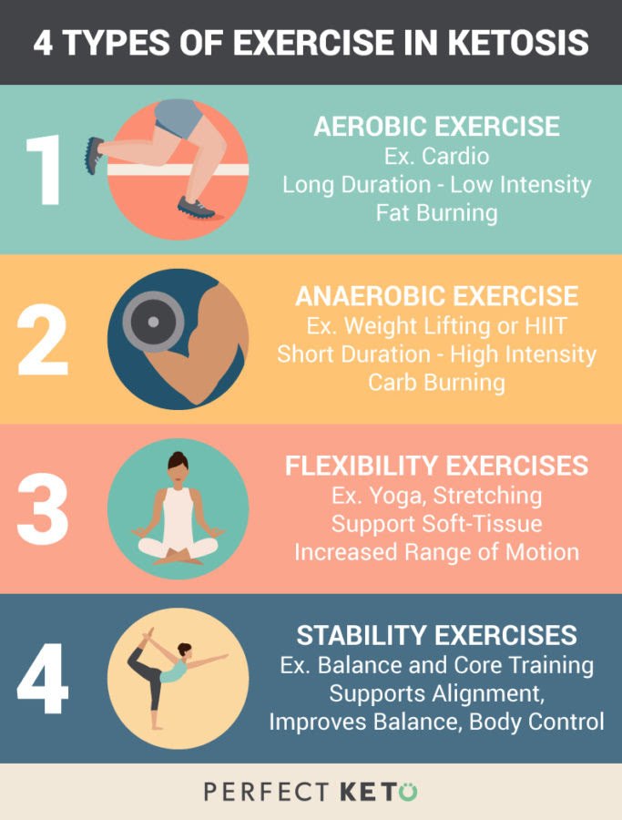 low body fat percentage health benefits