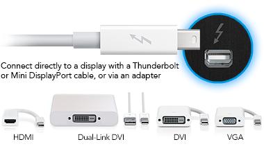 Adaptadores de pantalla Thunderbolt