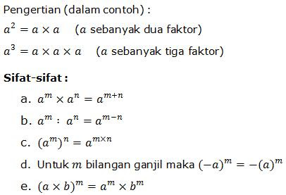 WORKSHOP MATEMATIKA: Materi Matematika Kelas 7 SMPMTs BAB I : Bilangan Bulat