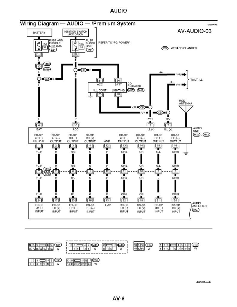Diagram Nissan Juke Radio Wiring Diagram Full Version Hd Quality Wiring Diagram Ghnetworkwiringk Temporaryshop24 It