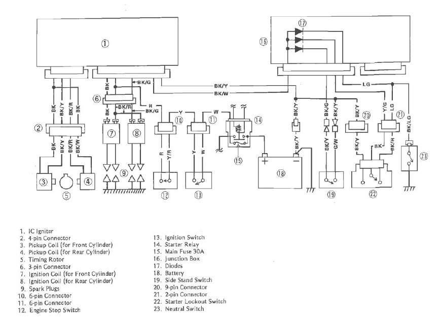 Diagram Kawasaki Vn1500 Wiring Diagram Full Version Hd Quality Wiring Diagram Pdfxtobieq Mefpie Fr