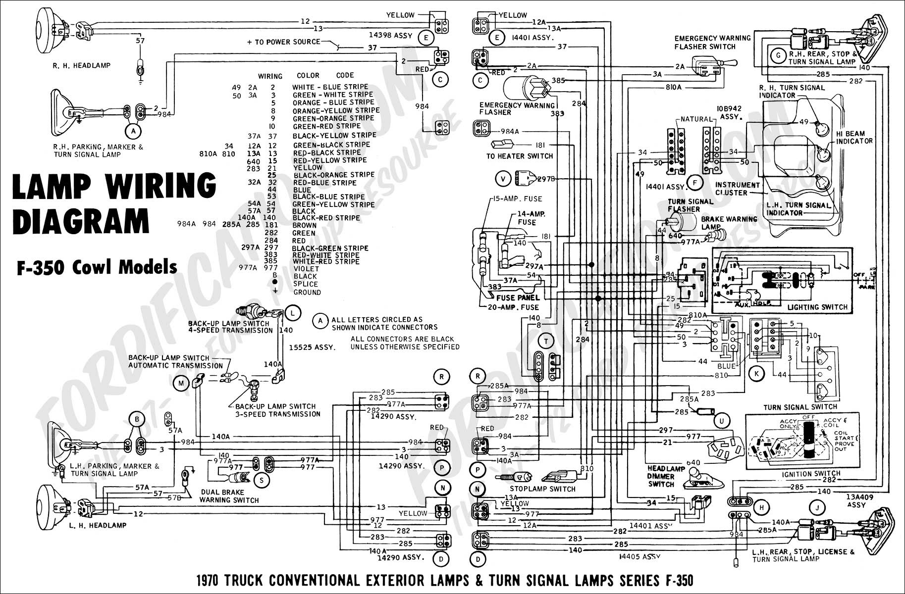 2002 Ford Truck Alternator Wiring Wiring Diagram Free Last Free Last Lionsclubviterbo It