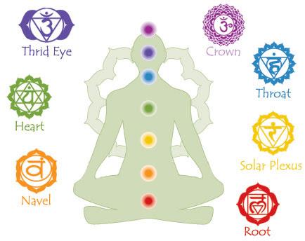 Pada dasarnya kehamilan adalah sebuah perjalanan spiritual antara sang bunda Kehamilan, Spiritual dan Energi
