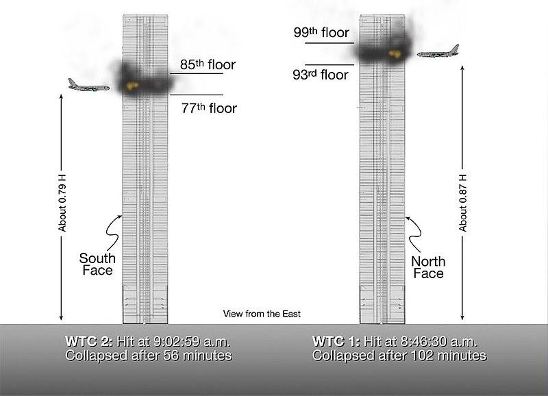 The World Trade Center Conspiracy