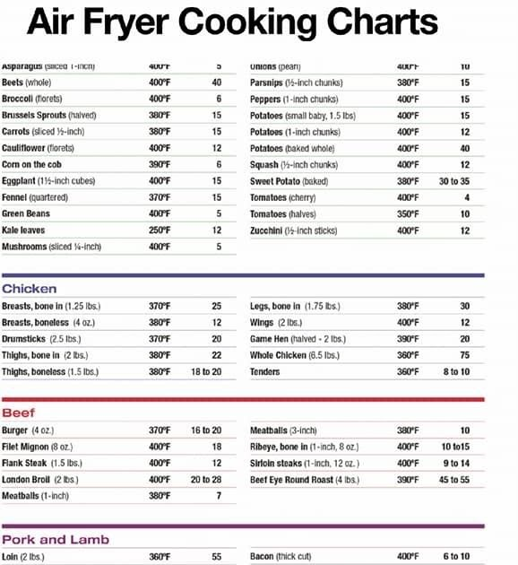 Hilaire image for printable air fryer cooking chart