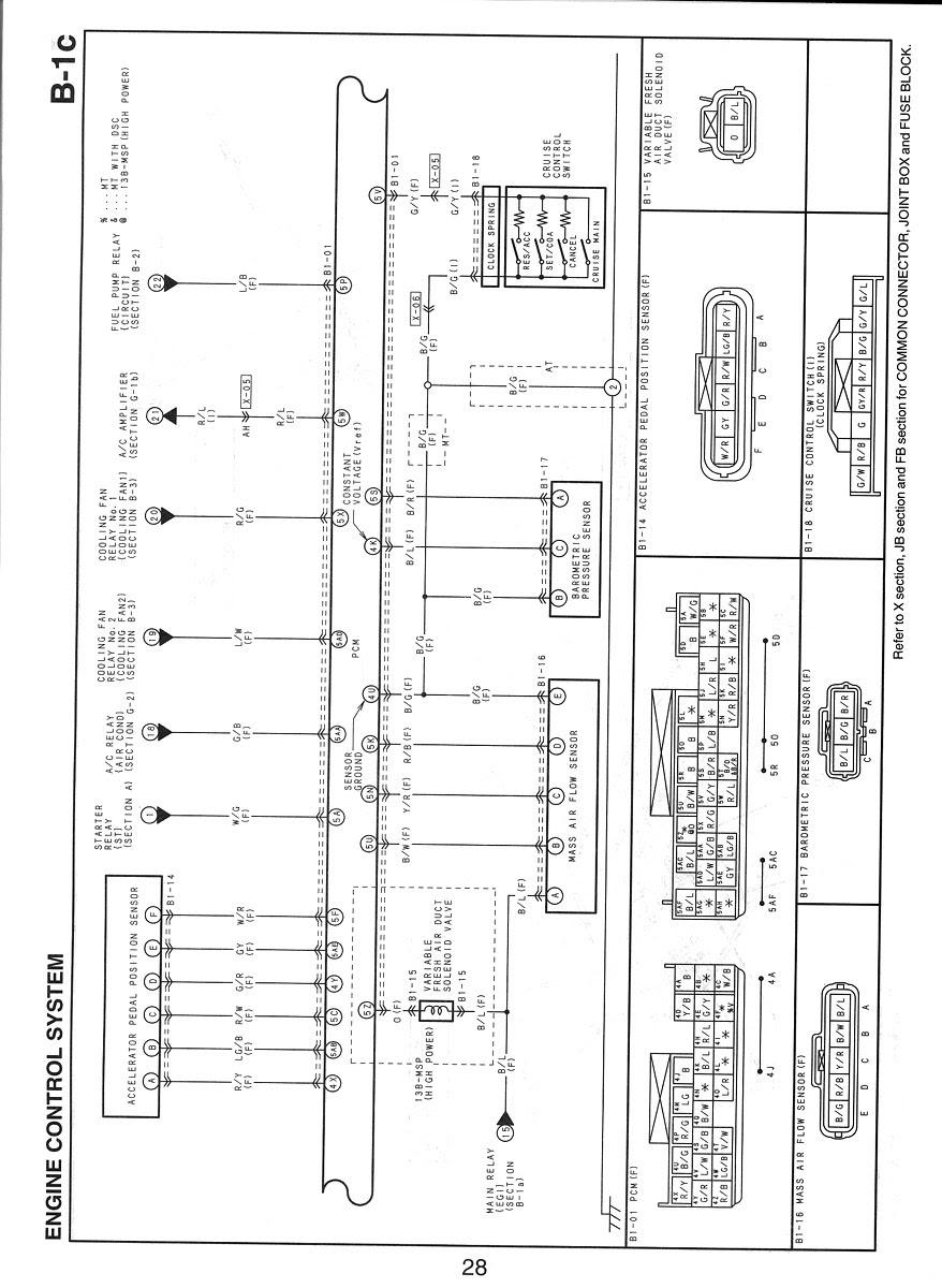 Mazda Rx8 Wiring Diagram Wiring Diagram System Winner Locate A Winner Locate A Ediliadesign It