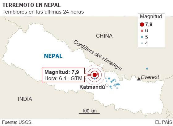 Mapa del terremono en Nepal