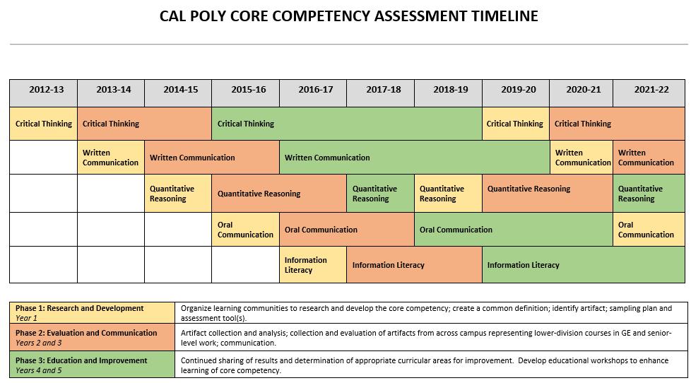 Cal Poly Academic Calendar 2022.Cal Poly Slo Calendar 2021 22 Academic Calendar