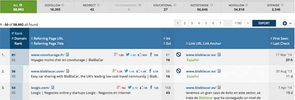 backlinks en ahrefs