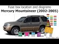 2001 Mercury Mountaineer Fuse Diagram