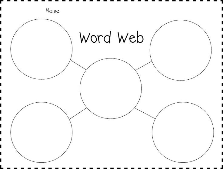 1000+ images about Graphic organizers on Pinterest | Coins, Dive ...