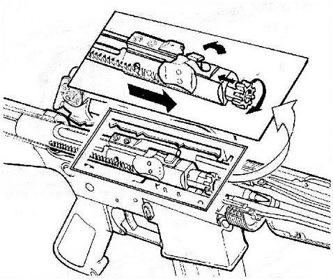 Figure 4-5. Locking.