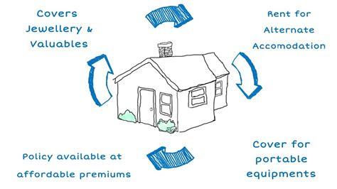 home insurance claim process bajaj allianz general