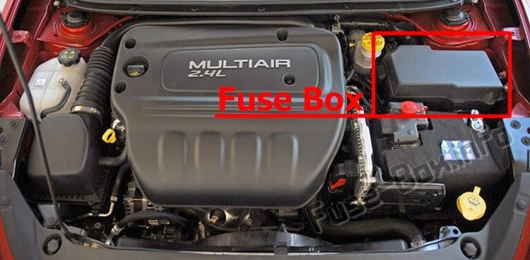 2013 Dodge Dart Fuse Box Diagram