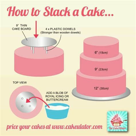 How to stack a cake   Cake decorating tutorials