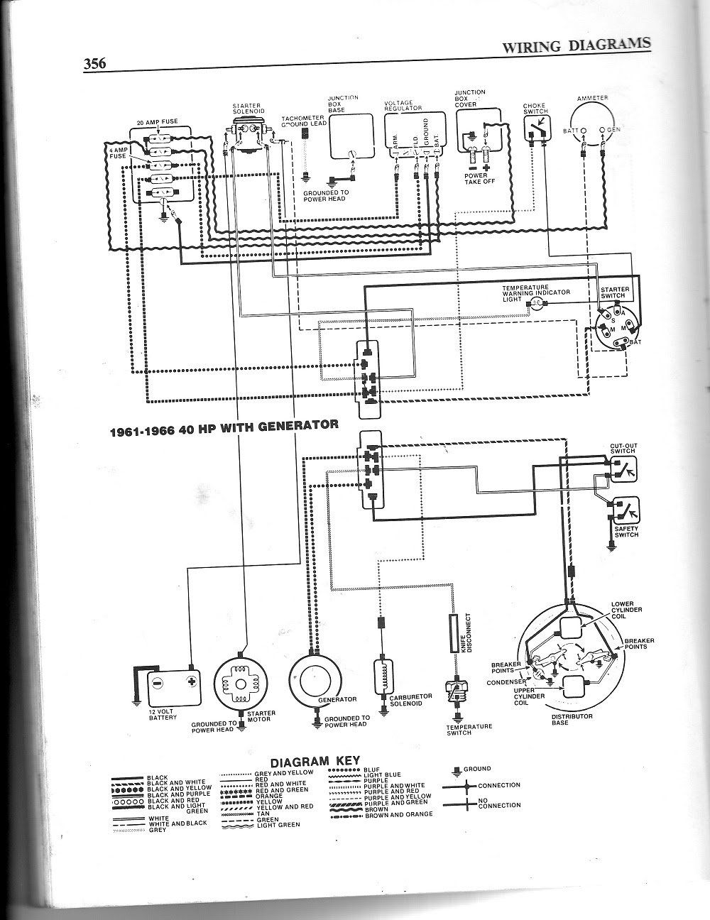 Free Diagram 1953 Mercury Wiring Diagram Full Version Hd Quality Wiring Diagram Ilwiring Bandb Veneto It
