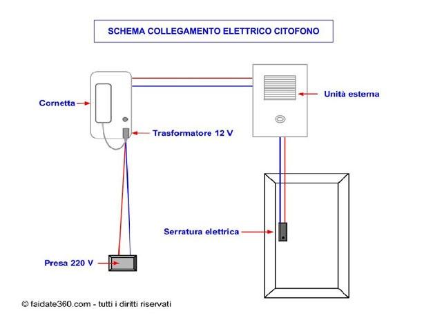 Schema Elettrico Citofono Bticino : Casa immobiliare accessori citofono per