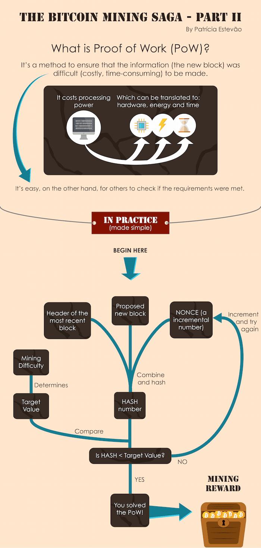 bitcoin price technical analysis today