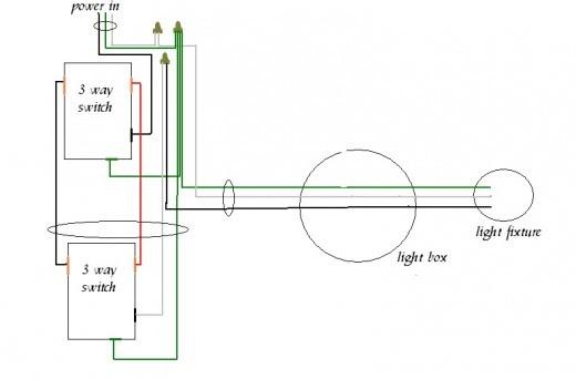 Secret Diagram  Access Wiring Diagram For Ceiling Light