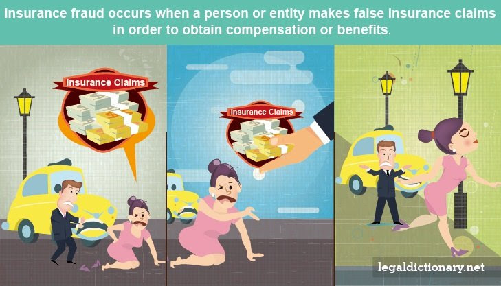 insurance crime - Insurance Fraud - Definition, Examples, Cases, Processes
