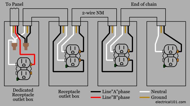 gfci wiring diagram