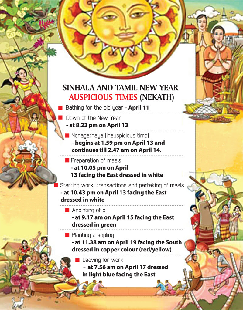Sinhala and Tamil New Year Auspicious Times (NEKATH ...