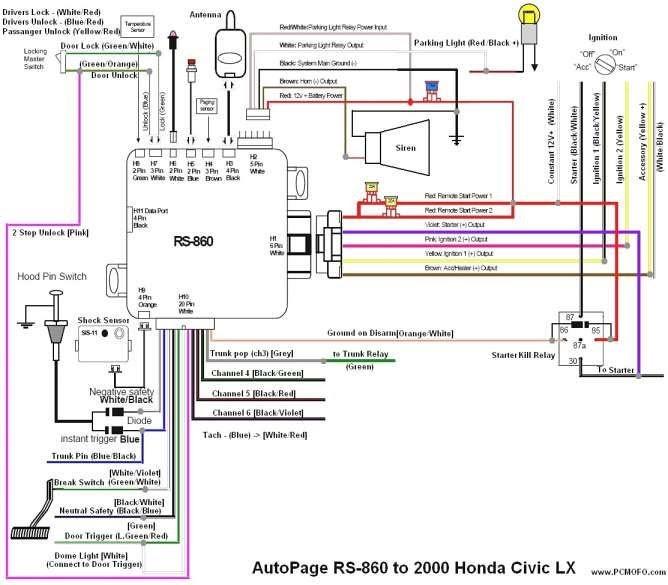 2007 Chevy Cobalt Starter Wiring Diagram