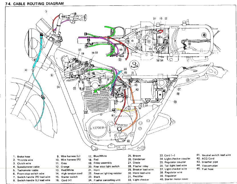Xs650 Simplified Wiring Harnes - Wiring Diagram Schemas