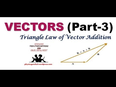Vectors (part-3) | CBSE CLASS 11 | Triangle Law of Vector Addition