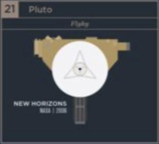 pluto craft