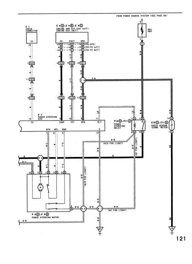 Saturn Vue Power Steering Wiring Diagram Ford L9000 Wiring Diagram Brakelights Astrany Honda Pujaan Hati Jeanjaures37 Fr
