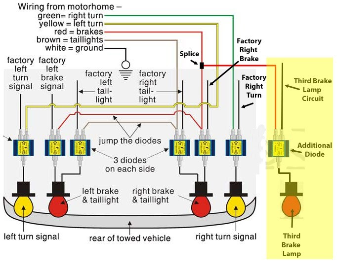 Tail Light Wiring Diagram Colors