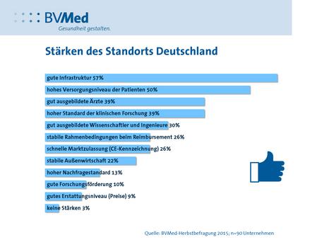 http://www.bvmed.de/static/generated/17748-grafik-standort-d-staerken.png