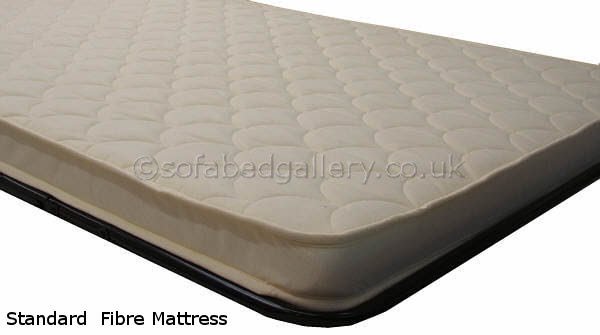 Can I Find A Customised Replacement Sofa Bed Mattress