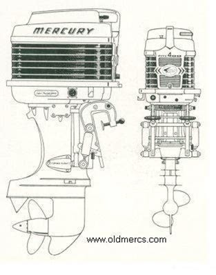 diagram mercury 400e 1960 outboard wiring diagram full