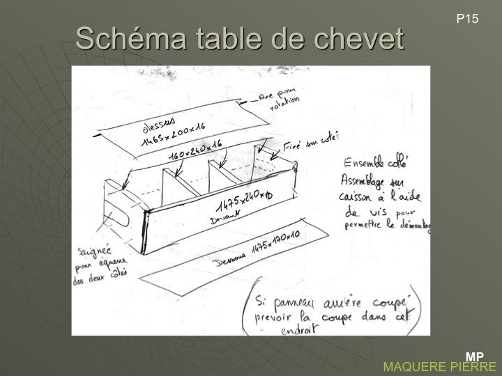 table et chaises de terrasse fabriquer un lit escamotable. Black Bedroom Furniture Sets. Home Design Ideas
