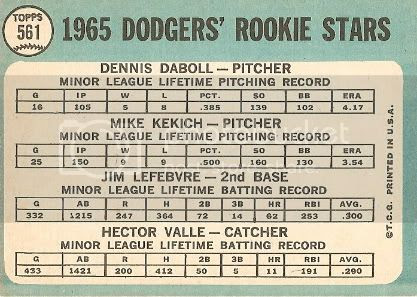 #561 Dodgers Rookie Stars: Dennis Daboll, Mike Kekich, Jim Lefebvre, and Hector Valle (back)