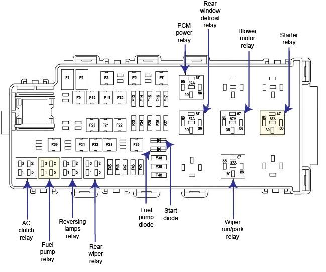 2008 Ford Tauru Fuse Box Diagram