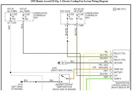 1995 Honda Accord Ex Wiring Diagram 83 Honda Vt750 Wiring Harness For Wiring Diagram Schematics