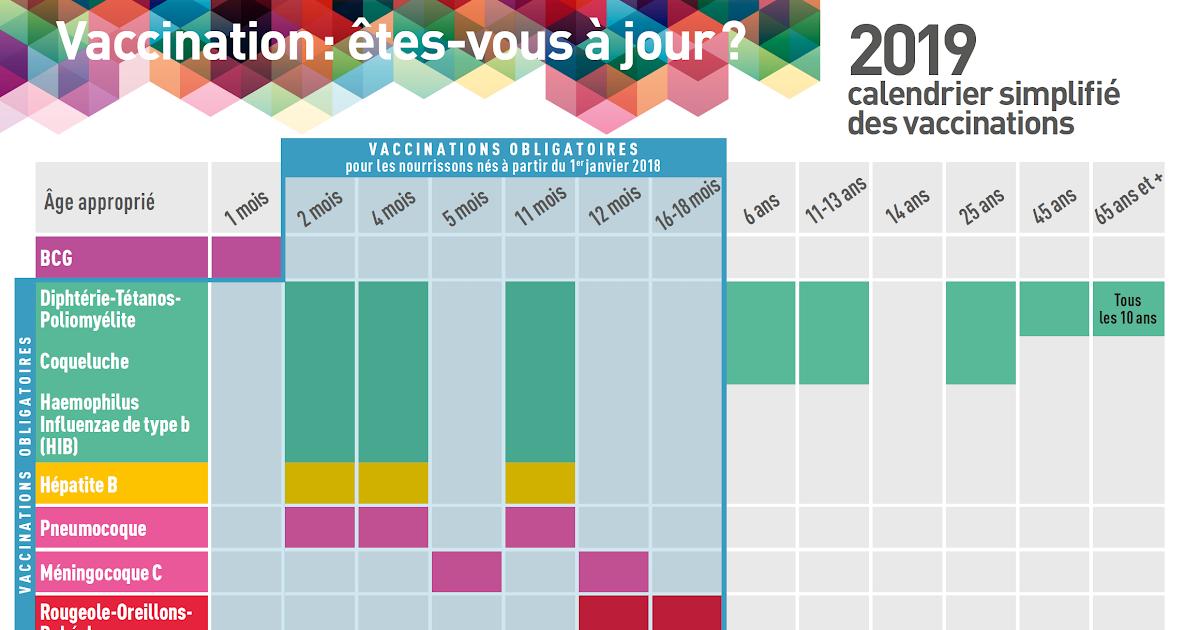 Calendrier Randonnée Pédestre Vienne 86 2022 Calendrier Vaccinal Voyageurs 2021 | Calendrier may 2021