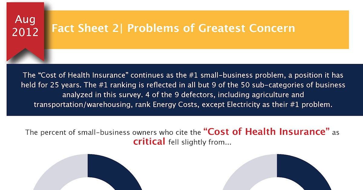 The Different Health Insurance Policies For Businesses ...