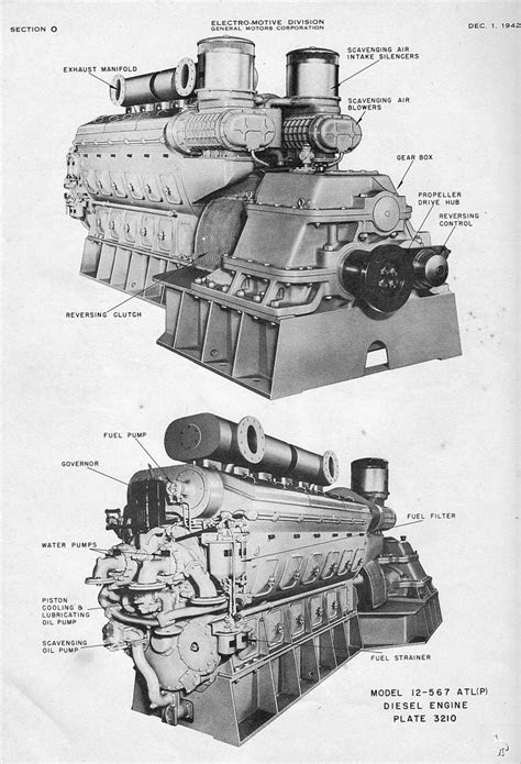 GM 12-567 Diesel Engine for LST