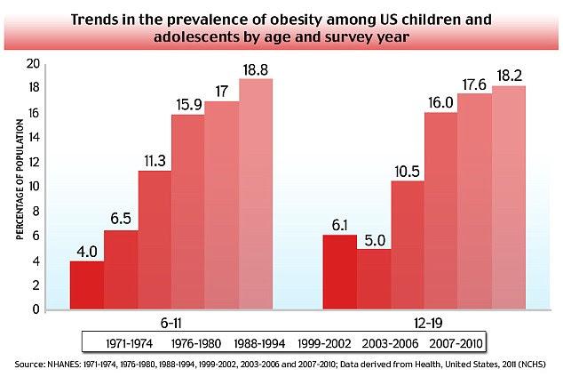 acsm body fat percentage chart 2016