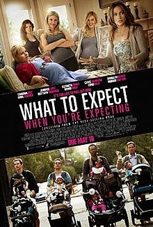 What To Expect When You Re Expecting Film