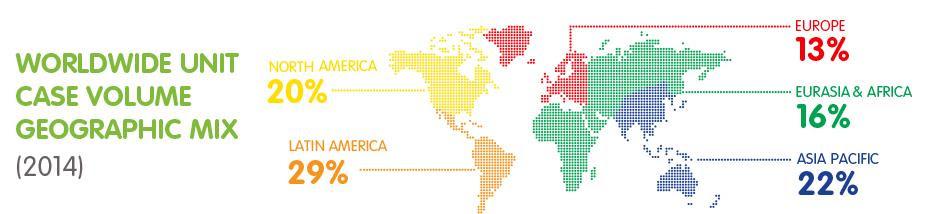 KO countries